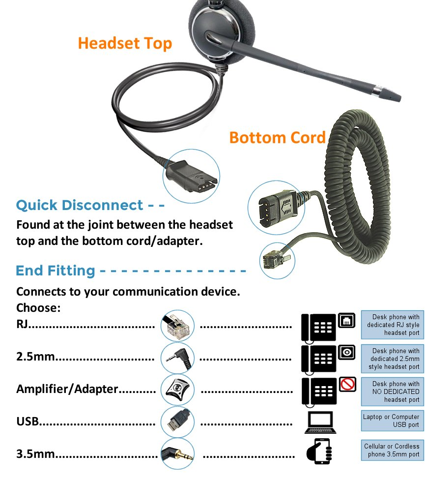 Connect Max 600 Series Cords