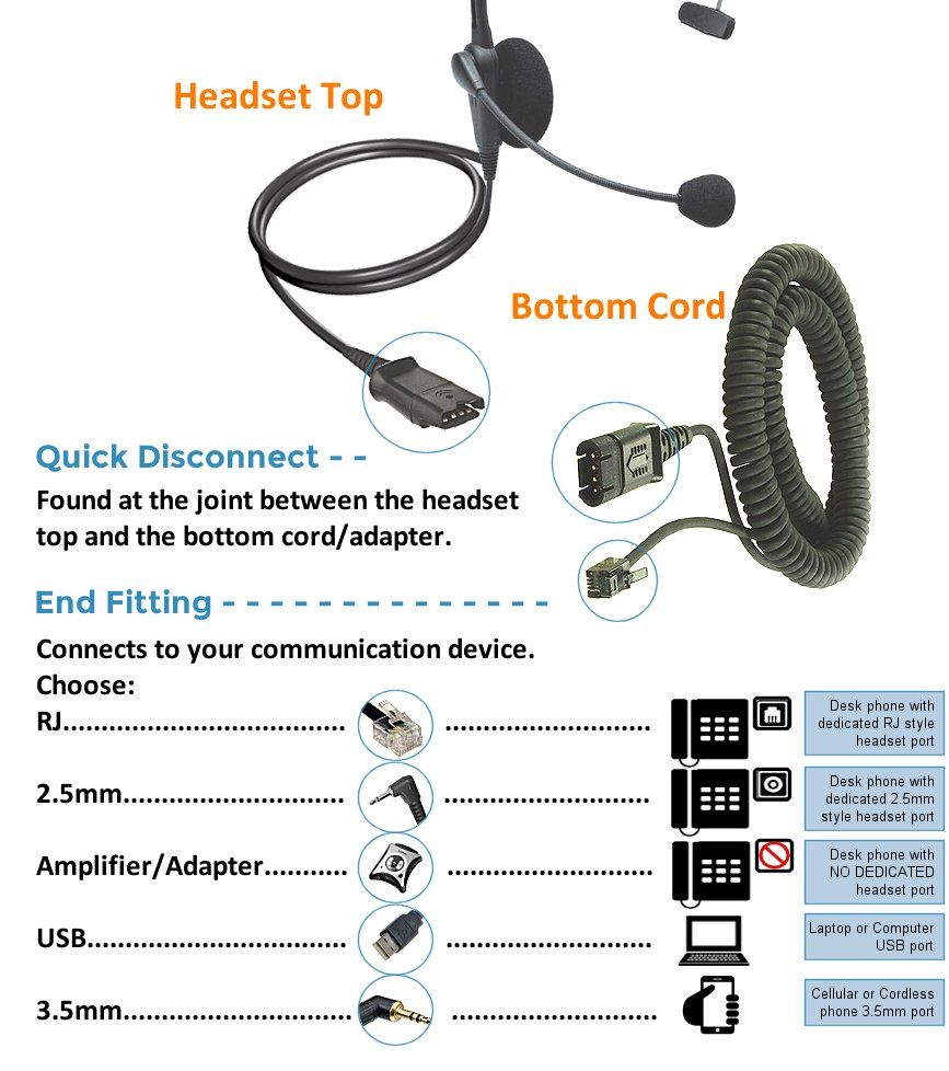 Connect PRO 200 Series Cords
